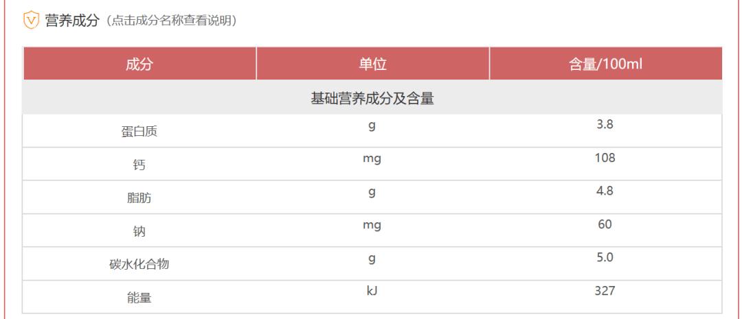 中国牛奶排行榜_君乐宝优萃奶粉奥运晚报-中国代表团排名奖牌榜第二闭幕式将上演