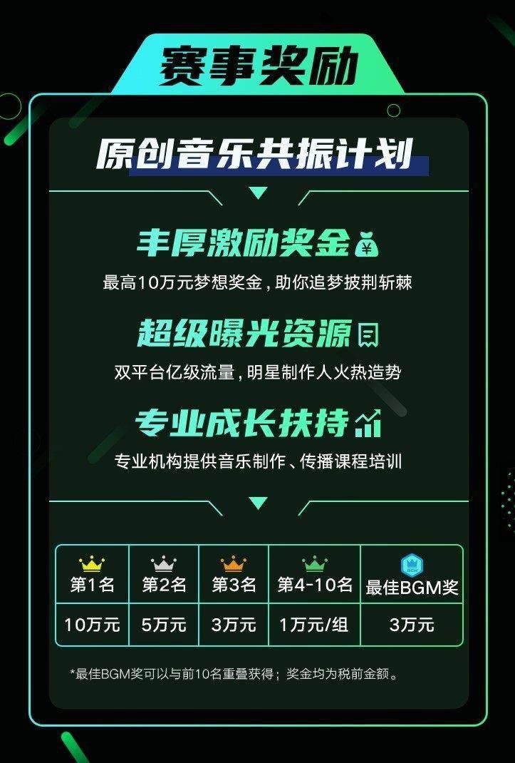 """创音乐人速来集合!QQ音乐开放平台×微信视频号掀起""""共振""""音浪! 备注: 小标题加粗"""