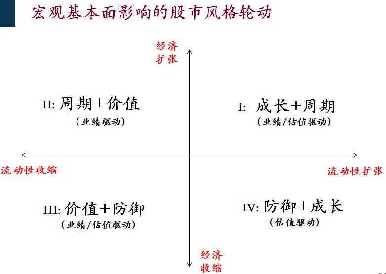 """重阳投资的""""秘密"""":控制回撤,避免大亏"""