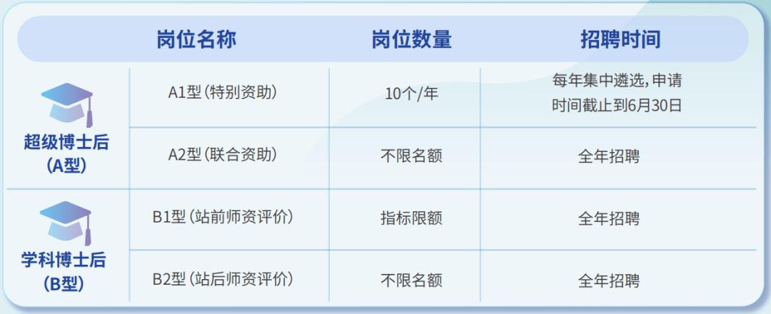 """年薪可超60万,浙江工业大学""""超级博士后""""职等你来!"""