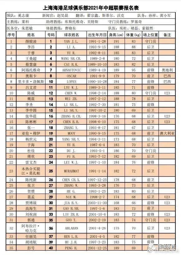"""广州队终于实现""""全华班"""",中超赛揭幕票价80元"""