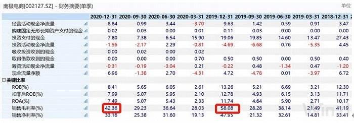 财说| 答案来了!南极电商年报告诉你为什么股价跌跌不休