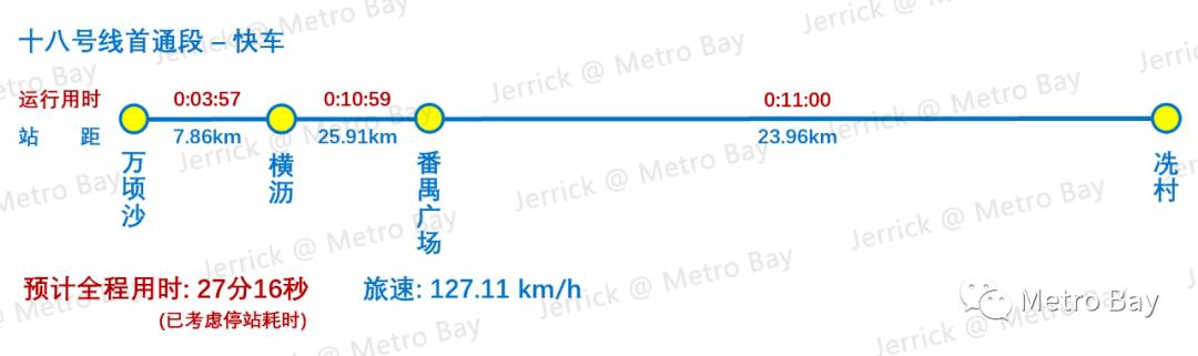 哎,地铁18号线,6月28日真的能开吗?