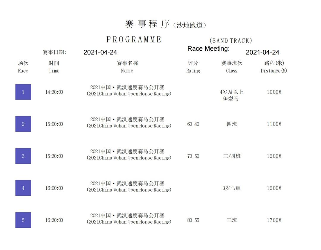 【赛事资料】4月24日中国·武汉速度赛马公开赛排位表