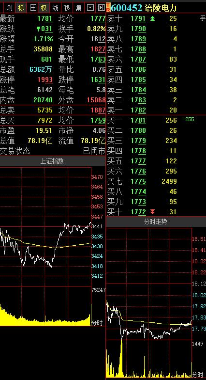 渝股点金 | 华龙证券罗涛:医疗板块表现强劲,福安药业可逢低关注