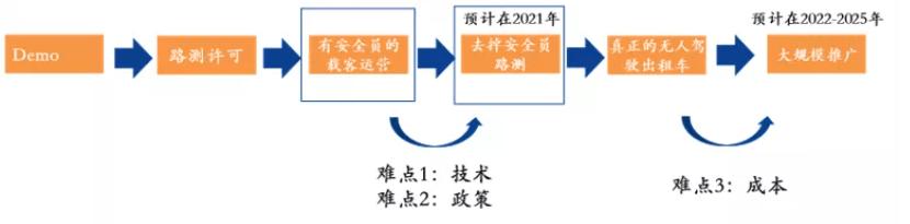 拉菲平台登陆-首页【1.1.2】