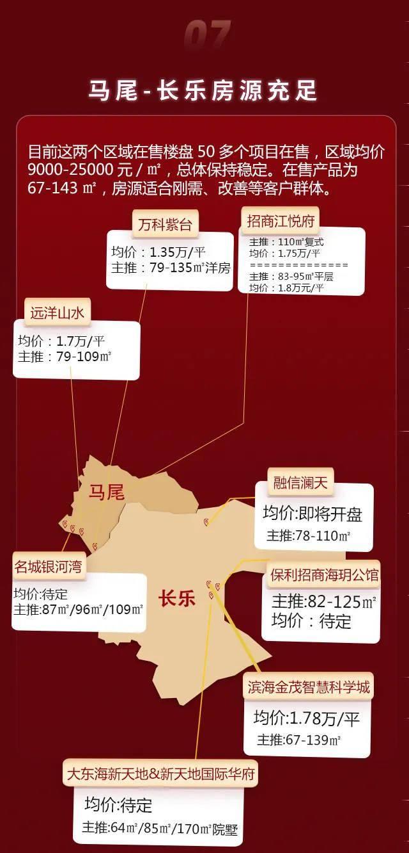福州5.1房价数据出炉:东二环成香馍馍!上街房价突破2万!  第8张