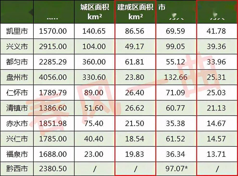 凯里人口多少_凯里有4人 贵州省级非遗代表性传承人公示