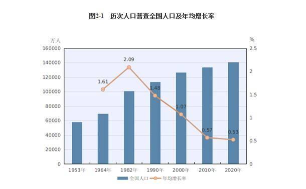 """台湾人口数量_大赞台湾""""防疫出色"""",美国官员暗示:台湾确诊人数很低,不会优"""