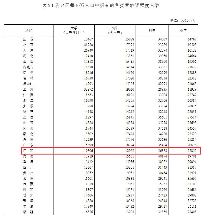 人口数量对于国家_人口数量图