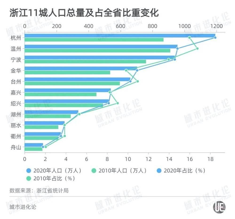 芜湖市区人口_芜湖市人口发展的特点和趋势