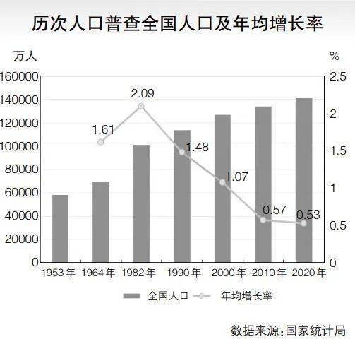 政府人口政策_人口政策图片