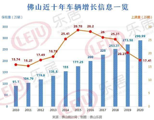 广东省佛山市顺德区gdp_广东最拼命的城市,GDP增速全省第一,超过广州 深圳
