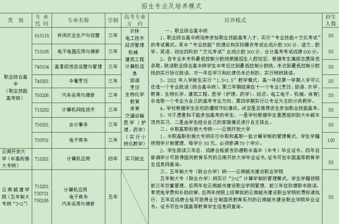 弥渡人口_弥渡县的人口民族