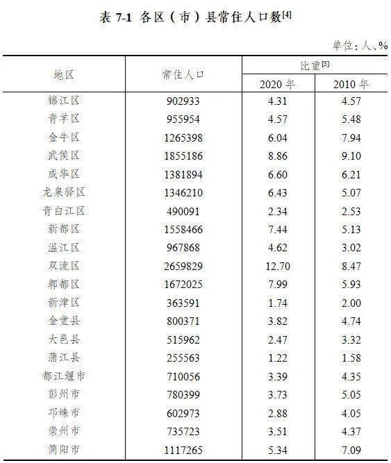 全国人口最多的县_中国人口最多的县级市是普宁!