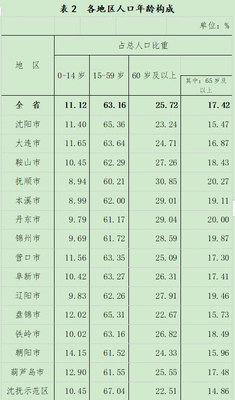 范姓人口数量_高邮居民讲述高邮龙虬范氏历史 为范仲淹后裔