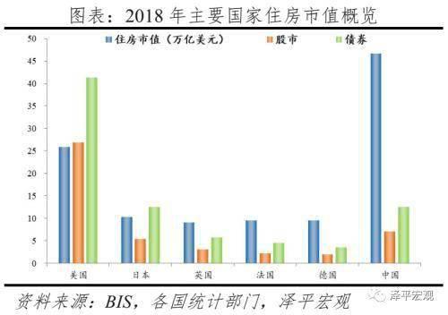 中国各城市人均gdp_亚洲人均GDP排前十的国家,最少也接近两万美元,我国能排第几