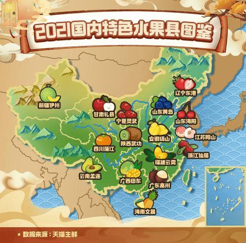 天猫宣布2021水果县图鉴