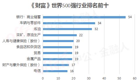 人均996_中国人均寿命变化图