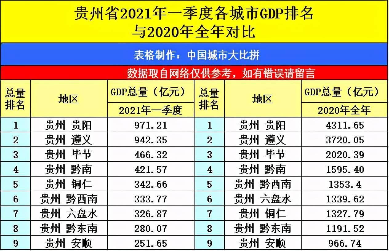 贵阳的gdp_贵阳北站图片