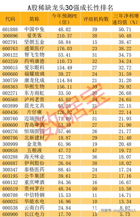 《2号站平台官网注册-股价10年31倍》