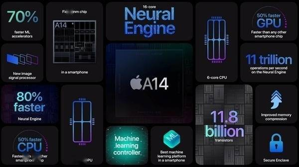 设计 6.1英寸刘海屏 3000元起售?iPhone SE 2022渲染图曝光