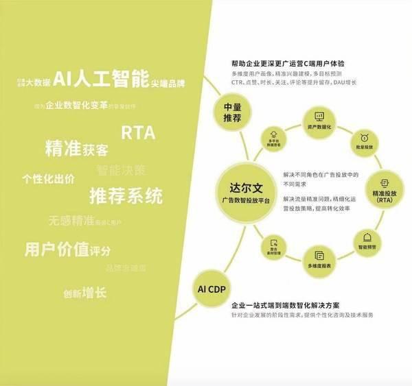 AI數智技術服務商ZTouch亮相第七屆GDMS全球數字營銷峰會