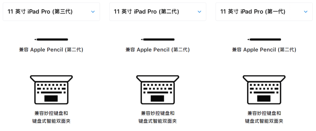 对比完三代_iPad_Pro_后,我发现最值得买的竟然是它!
