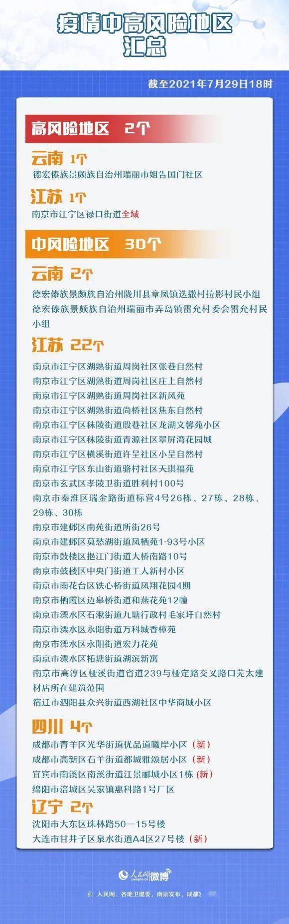 扩散!一确诊病例密接者曾在太原火车站停留超2小时!张家界返京夫妻确诊,密接654人,曾坐过3条地铁