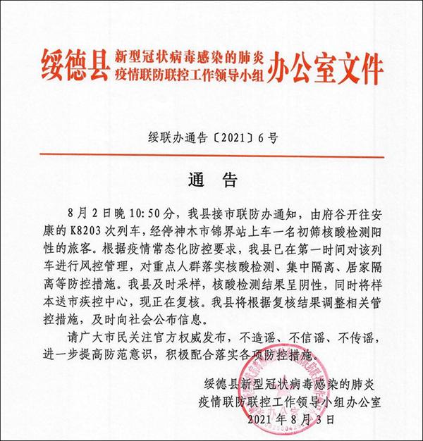 陕西绥德:K8203次列车一名旅客核酸检测初筛阳性