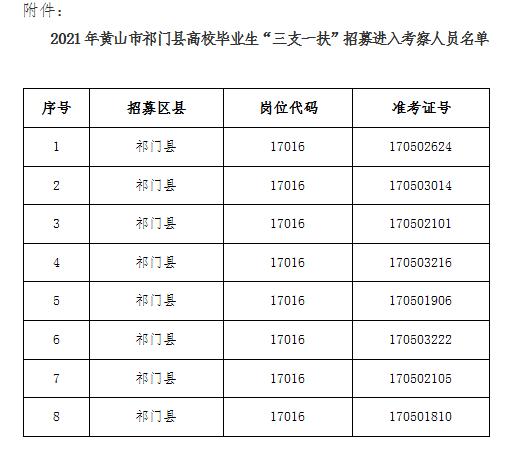 祁门人口_详细 祁门人口最新数据 男女比例是(2)