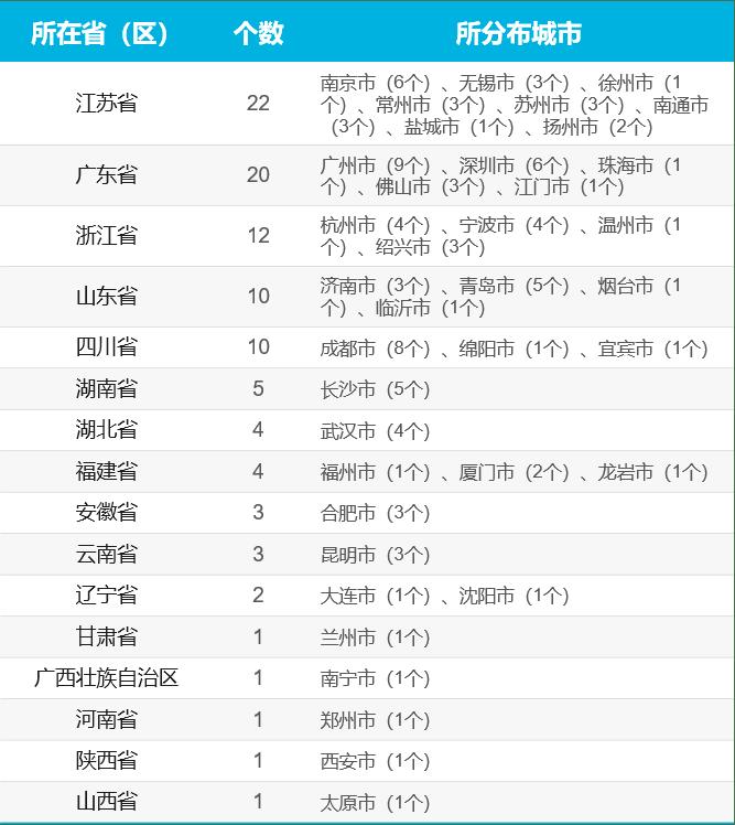 中国百强县排名2021gdp_如皋排名第16位 2021年GDP百强县排行榜出炉