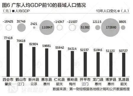 普宁市2020年gdp是多少_2021全国百强县市昆山连续17年位榜首,而广东仅有两县上榜(2)