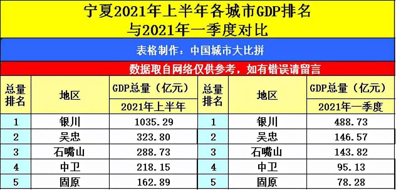 2021四川gdp及人均_四川 十二五 期间GDP增速跑赢全国 居民收入稳步增加