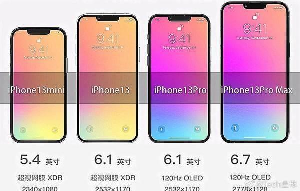iPhone 13系列倒計時2天:支持120HZ高刷新率,性能可提升近五成