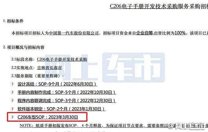 红旗HS6轿跑SUV,上市时间曝光!预计20万起!
