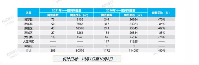 热点:惠州房价走势图以及你所关心的买房事