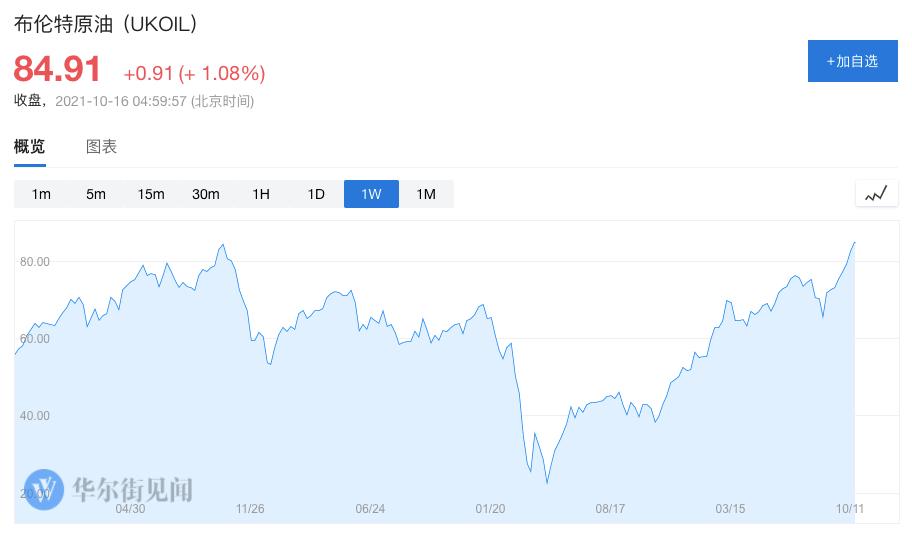 油价不断走高,美国不断施压,OPEC+为何不愿进一步增产?